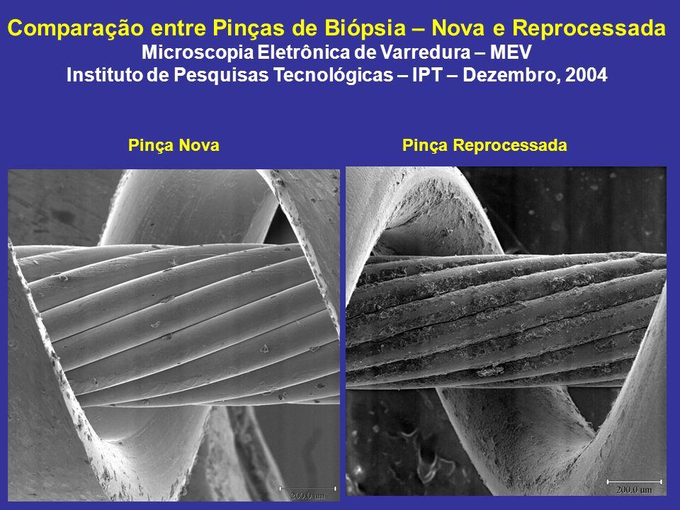 Pinça NovaPinça Reprocessada Comparação entre Pinças de Biópsia – Nova e Reprocessada Microscopia Eletrônica de Varredura – MEV Instituto de Pesquisas