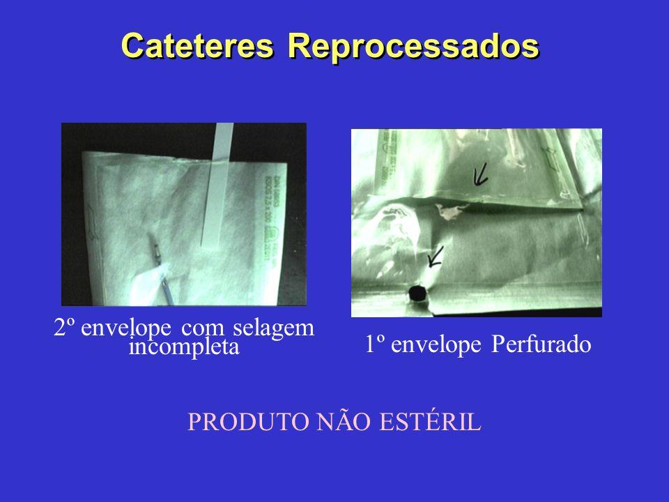 Cateteres Reprocessados 2º envelope com selagem incompleta 1º envelope Perfurado PRODUTO NÃO ESTÉRIL