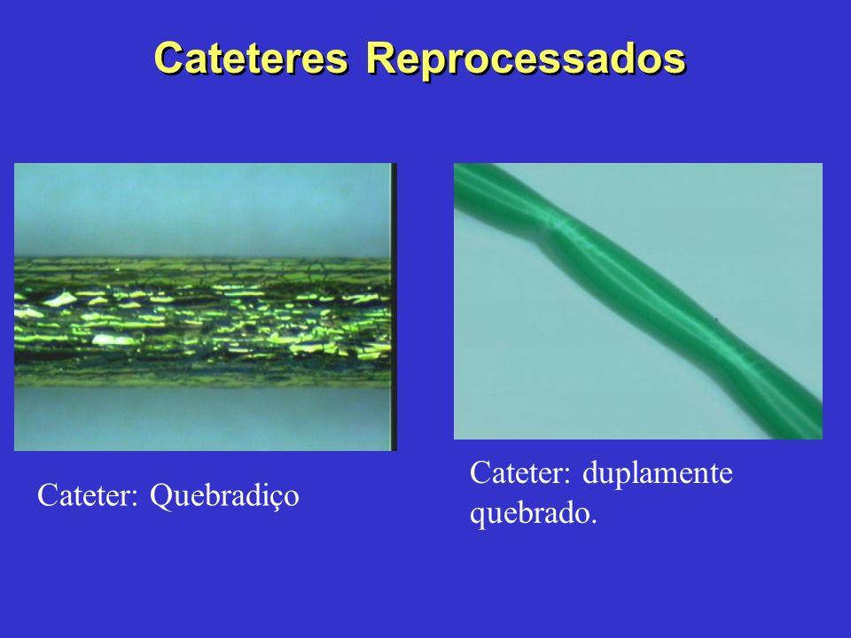 Cateteres Reprocessados Cateter: duplamente quebrado. Cateter: Quebradiço