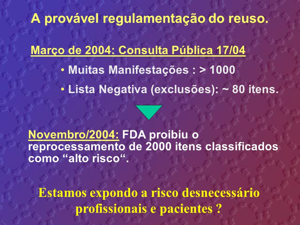 A provável regulamentação do reuso. Março de 2004: Consulta Pública 17/04 Muitas Manifestações : > 1000 Lista Negativa (exclusões): ~ 80 itens. Novemb