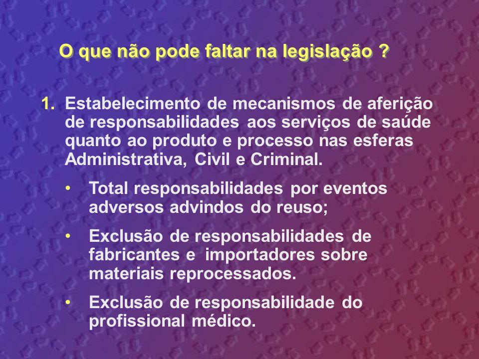 O que não pode faltar na legislação ? 1.Estabelecimento de mecanismos de aferição de responsabilidades aos serviços de saúde quanto ao produto e proce