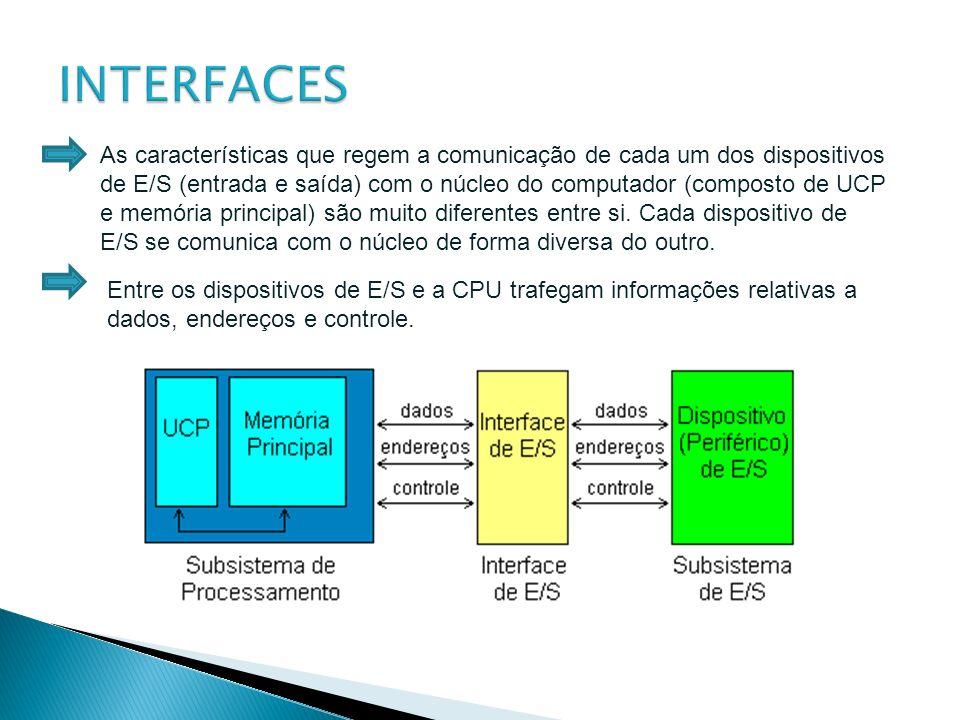 As características que regem a comunicação de cada um dos dispositivos de E/S (entrada e saída) com o núcleo do computador (composto de UCP e memória