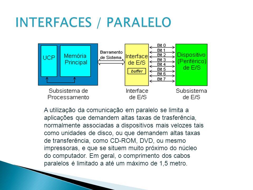 A utilização da comunicação em paralelo se limita a aplicações que demandem altas taxas de trasferência, normalmente associadas a dispositivos mais ve