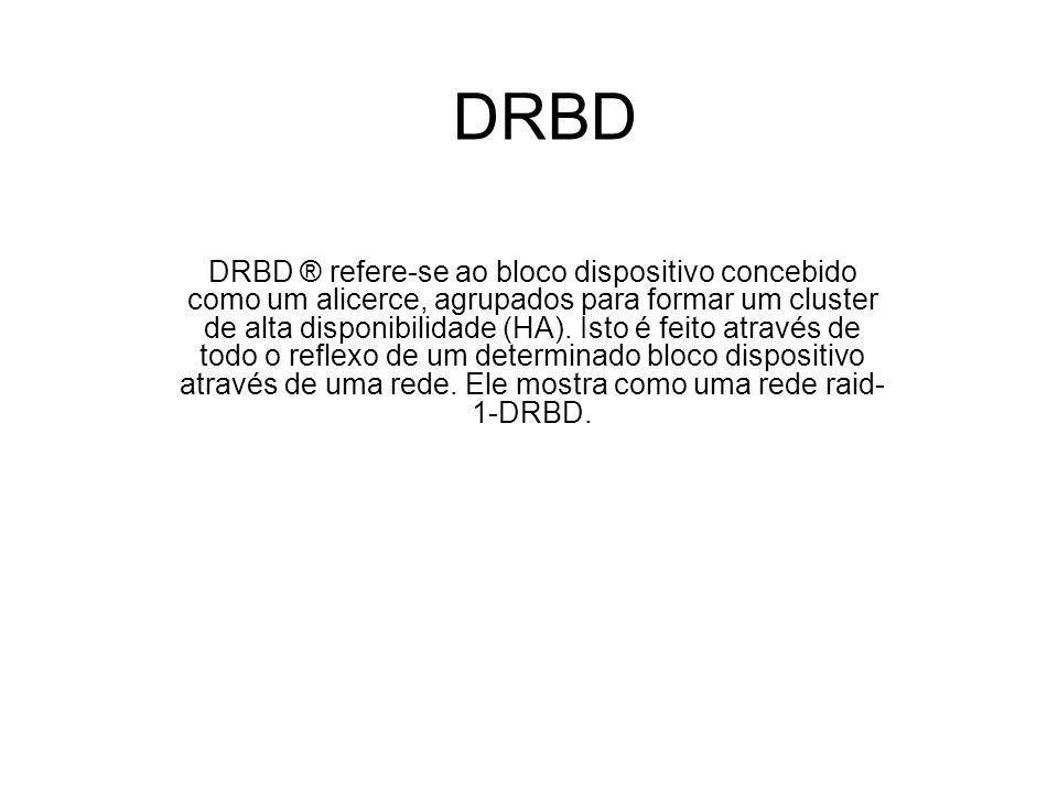 DRBD DRBD ® refere-se ao bloco dispositivo concebido como um alicerce, agrupados para formar um cluster de alta disponibilidade (HA). Isto é feito atr