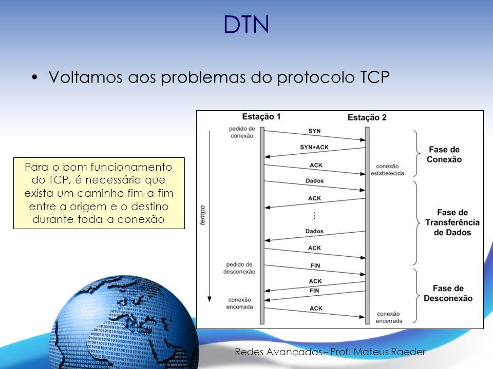 Redes Avançadas – Prof. Mateus Raeder DTN Voltamos aos problemas do protocolo TCP Para o bom funcionamento do TCP, é necessário que exista um caminho