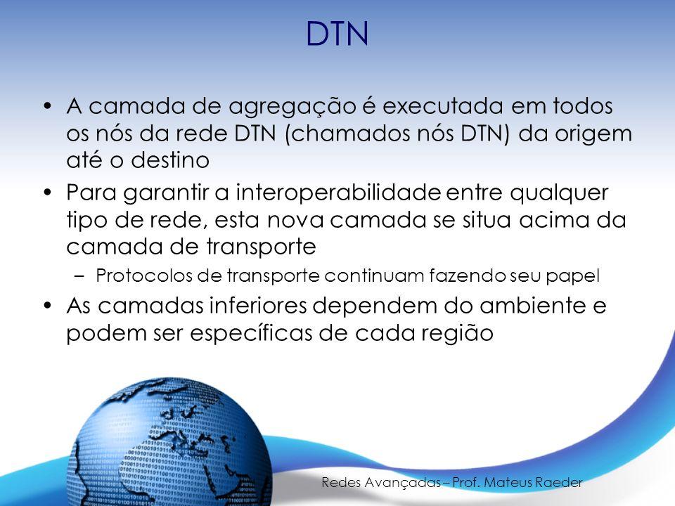 Redes Avançadas – Prof. Mateus Raeder DTN A camada de agregação é executada em todos os nós da rede DTN (chamados nós DTN) da origem até o destino Par