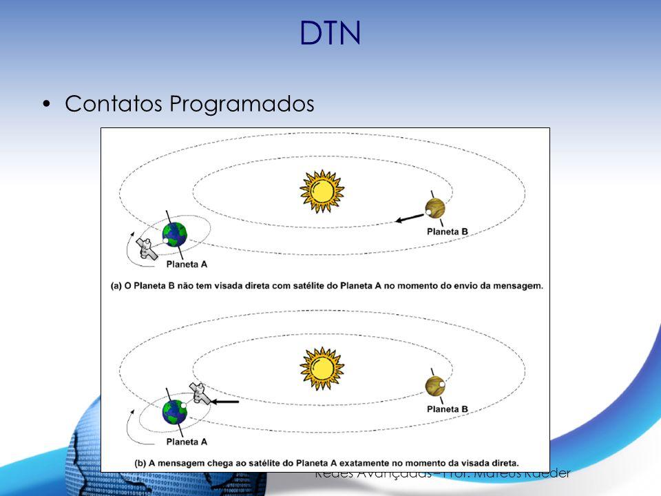 Redes Avançadas – Prof. Mateus Raeder DTN Contatos Programados