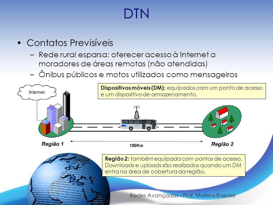 Redes Avançadas – Prof. Mateus Raeder DTN Contatos Previsíveis –Rede rural esparsa: oferecer acesso à Internet a moradores de áreas remotas (não atend