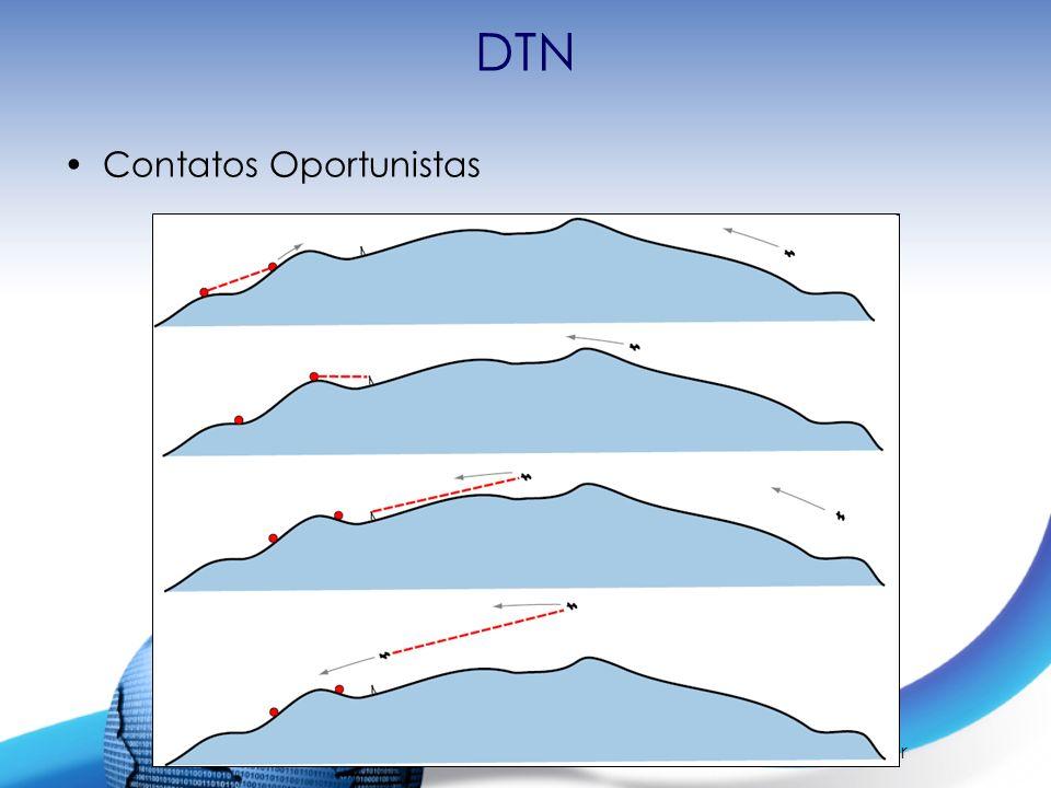 Redes Avançadas – Prof. Mateus Raeder DTN Contatos Oportunistas