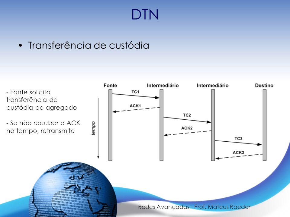 Redes Avançadas – Prof. Mateus Raeder DTN Transferência de custódia - Fonte solicita transferência de custódia do agregado - Se não receber o ACK no t