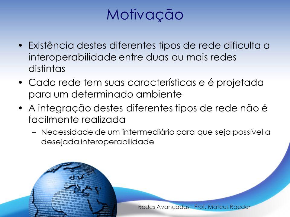 Redes Avançadas – Prof. Mateus Raeder Motivação Existência destes diferentes tipos de rede dificulta a interoperabilidade entre duas ou mais redes dis