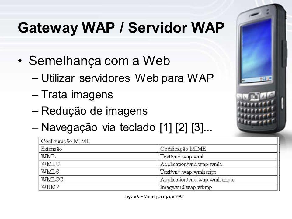 Gateway WAP / Servidor WAP Semelhança com a Web –Utilizar servidores Web para WAP –Trata imagens –Redução de imagens –Navegação via teclado [1] [2] [3]...