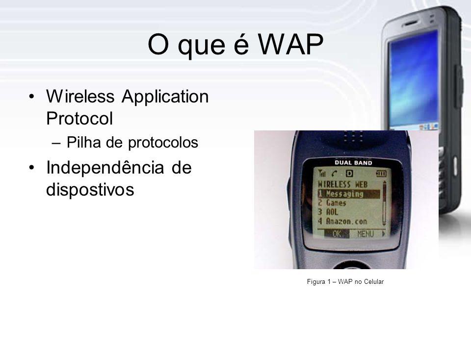 C1 – Camada de Aplicação Wireless Application Environment (WAE) Ambiente flexível e completo Leitura do WML Minibrowser