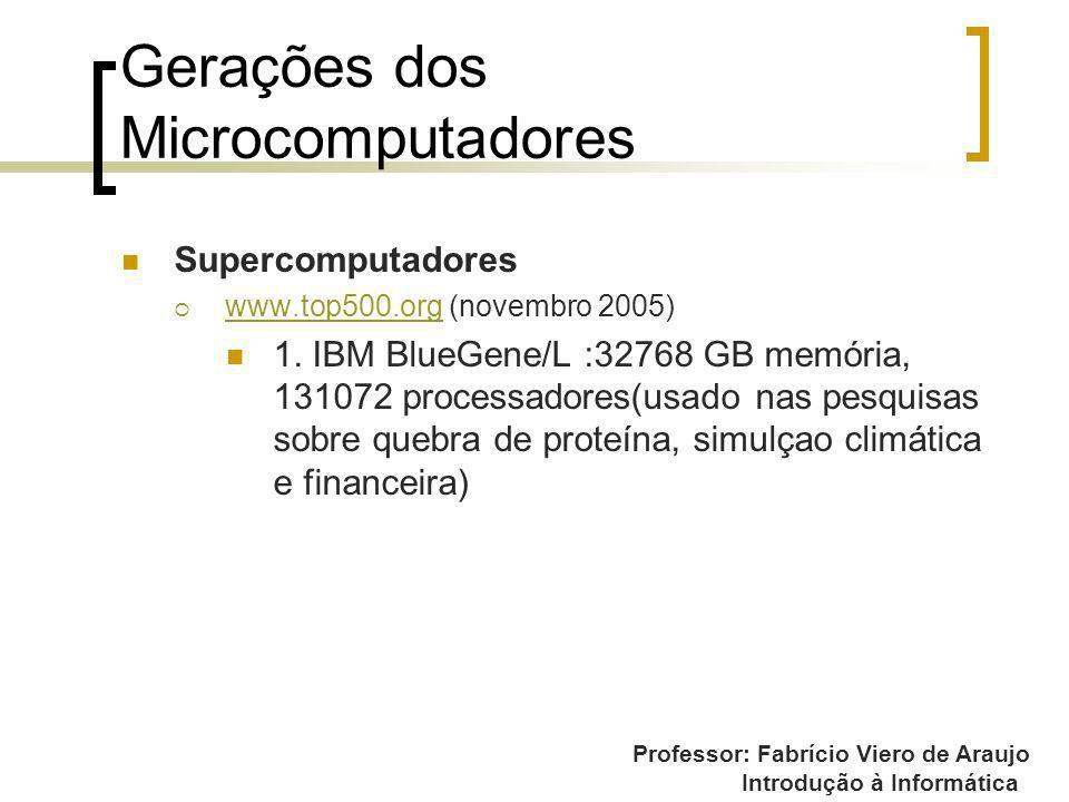 Professor: Fabrício Viero de Araujo Introdução à Informática Gerações dos Microcomputadores Supercomputadores www.top500.org (novembro 2005) www.top50
