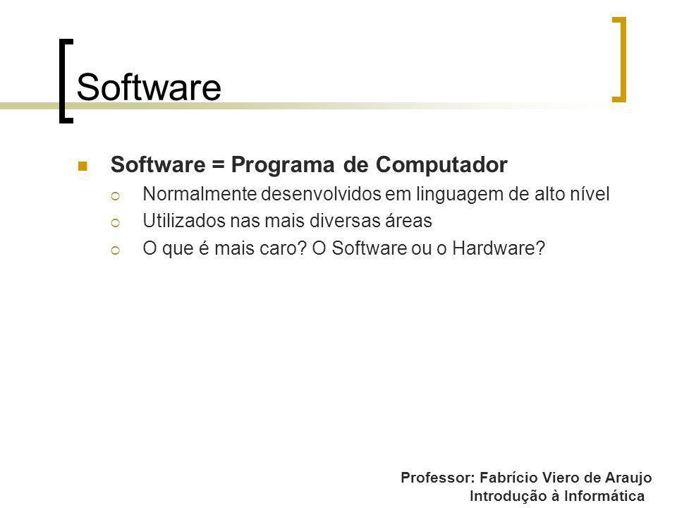 Professor: Fabrício Viero de Araujo Introdução à Informática Software Software = Programa de Computador Normalmente desenvolvidos em linguagem de alto