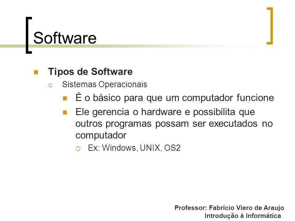 Professor: Fabrício Viero de Araujo Introdução à Informática Software Tipos de Software Sistemas Operacionais É o básico para que um computador funcio