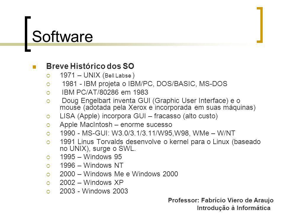 Professor: Fabrício Viero de Araujo Introdução à Informática Software Breve Histórico dos SO 1971 – UNIX ( Bell Labse ) 1981 - IBM projeta o IBM/PC, D