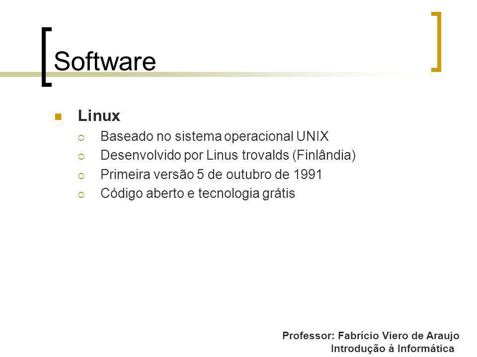 Professor: Fabrício Viero de Araujo Introdução à Informática Software Linux Baseado no sistema operacional UNIX Desenvolvido por Linus trovalds (Finlâ