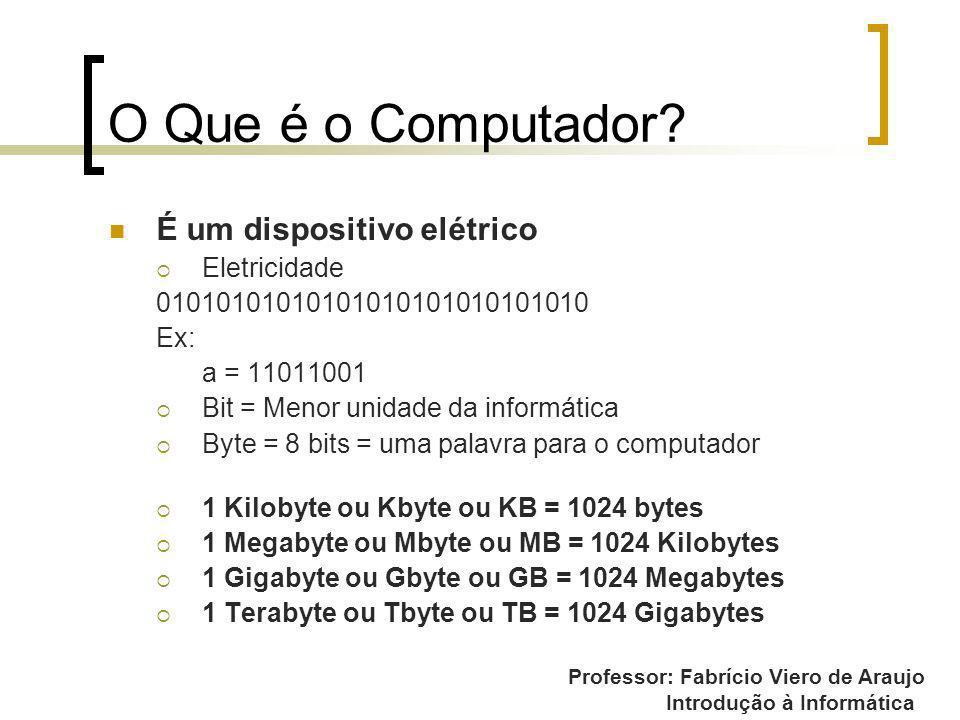 Professor: Fabrício Viero de Araujo Introdução à Informática O Que é o Computador? É um dispositivo elétrico Eletricidade 0101010101010101010101010101