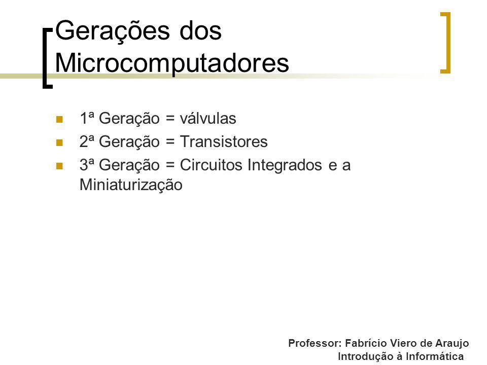 Professor: Fabrício Viero de Araujo Introdução à Informática Gerações dos Microcomputadores 1ª Geração = válvulas 2ª Geração = Transistores 3ª Geração