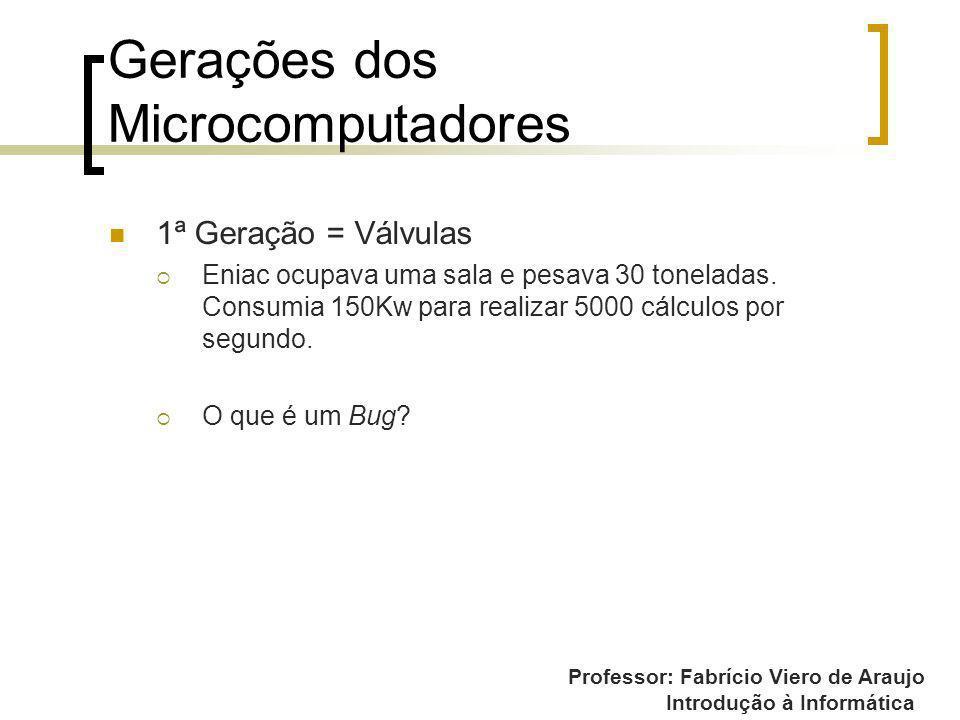 Professor: Fabrício Viero de Araujo Introdução à Informática Gerações dos Microcomputadores 1ª Geração = Válvulas Eniac ocupava uma sala e pesava 30 t