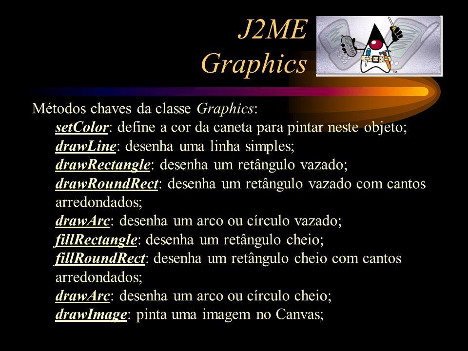 J2ME Graphics Métodos chaves da classe Graphics: setColor: define a cor da caneta para pintar neste objeto; drawLine: desenha uma linha simples; drawR