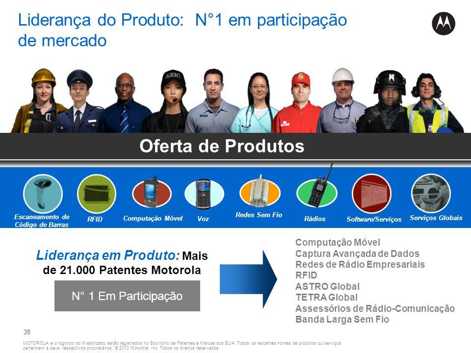 38 N° 1 Em Participação Liderança do Produto: N°1 em participação de mercado Liderança em Produto: Mais de 21.000 Patentes Motorola Computação Móvel C