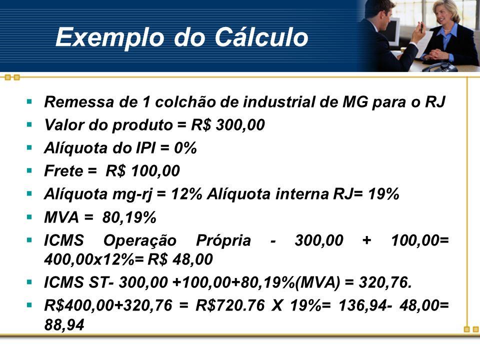 Exemplo do Cálculo Remessa de 1 colchão de industrial de MG para o RJ Valor do produto = R$ 300,00 Alíquota do IPI = 0% Frete = R$ 100,00 Alíquota mg-