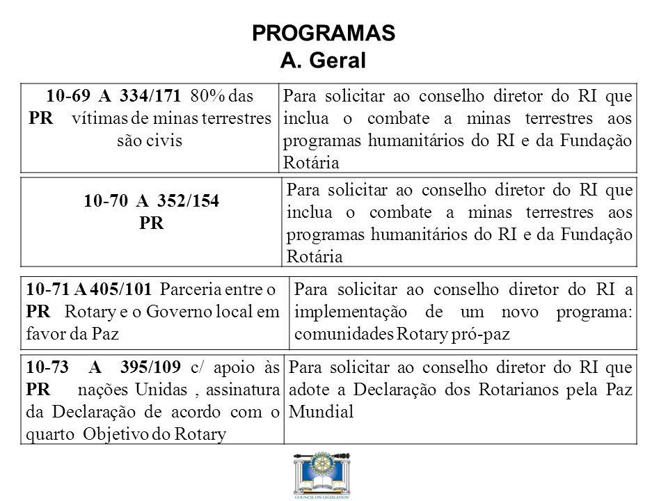 PROGRAMAS A.