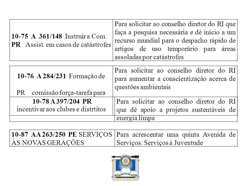 10-75 A 361/148 Instruir a Com. PR Assist.
