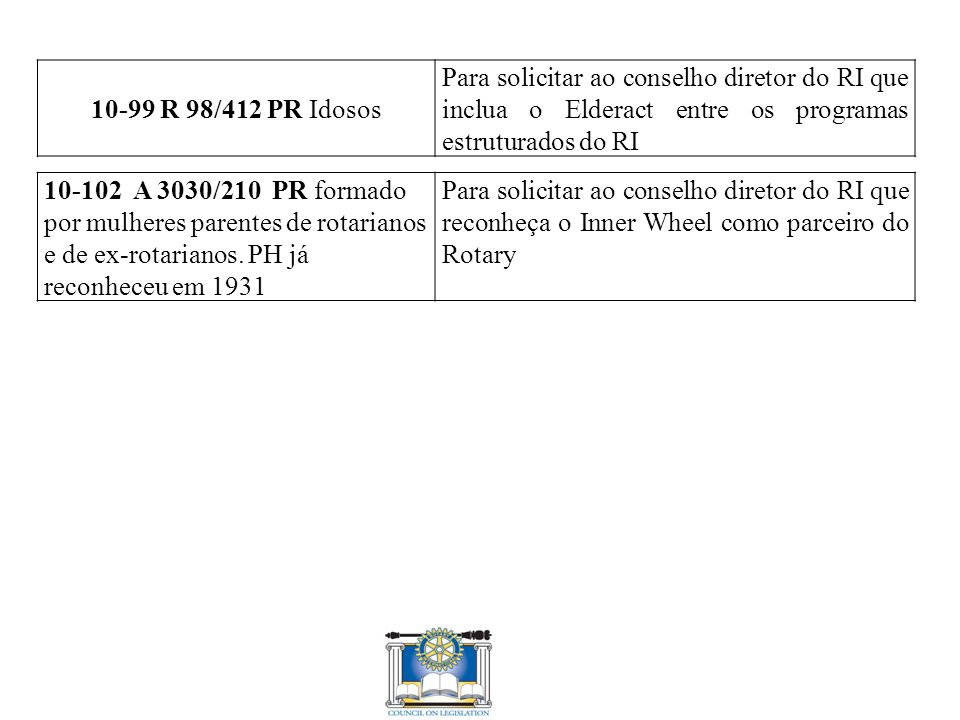 10-99 R 98/412 PR Idosos Para solicitar ao conselho diretor do RI que inclua o Elderact entre os programas estruturados do RI 10-102 A 3030/210 PR formado por mulheres parentes de rotarianos e de ex-rotarianos.