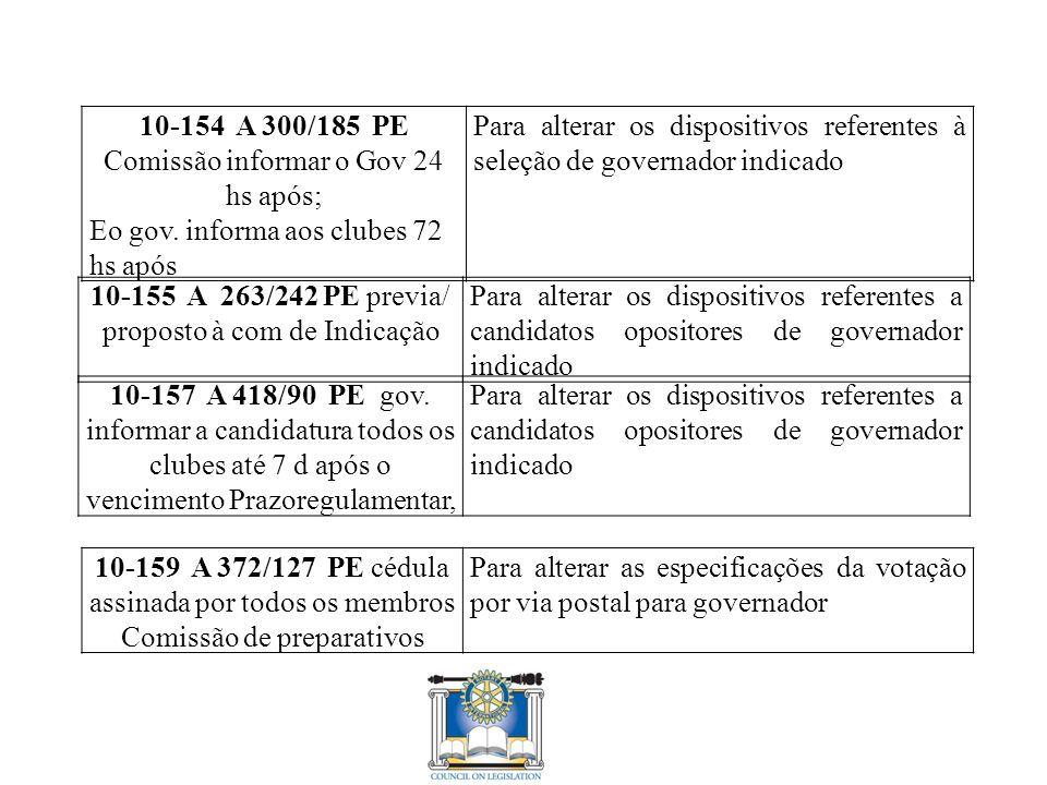 10-154 A 300/185 PE Comissão informar o Gov 24 hs após; Eo gov.