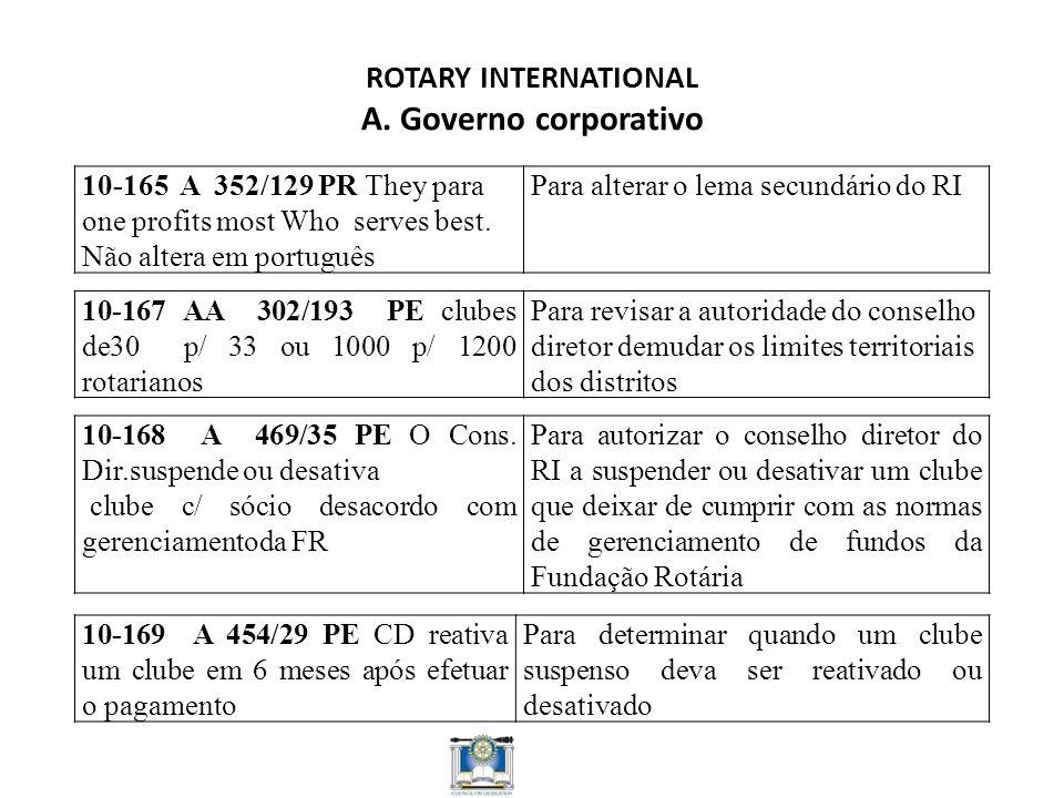 ROTARY INTERNATIONAL A.
