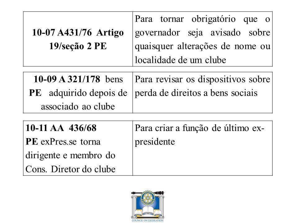PROCEDIMENTOS LEGISLATIVOS 10-198 A 408/99 PE pode nomear ate 3 como nenhum Para determinar que o presidente do RI possa nomear até três membros gerais ao conselho de legislação 10-199 R 48/448 Para realizar o conselho de legislação durante os dias que antecedem a convenção do RI 10-203 AA 421/79 Para solicitar que os proponentes da legislação forneçam uma declaração de objetivo e efeito 10-204 R 155/345 Para determinar que apenas o conselho de legislação possa alterar resoluções adotadas antes ou durante a convenção do RI de 1970