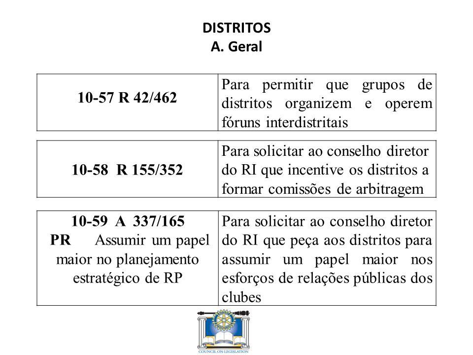 DISTRITOS B.