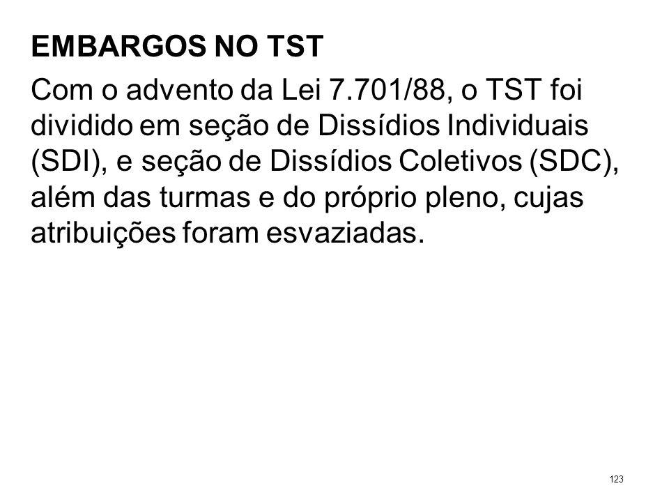 EMBARGOS NO TST Com o advento da Lei 7.701/88, o TST foi dividido em seção de Dissídios Individuais (SDI), e seção de Dissídios Coletivos (SDC), além