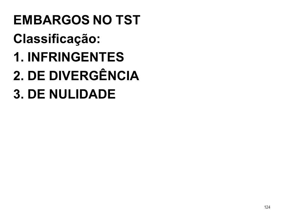 EMBARGOS NO TST Classificação: 1. INFRINGENTES 2. DE DIVERGÊNCIA 3. DE NULIDADE 124