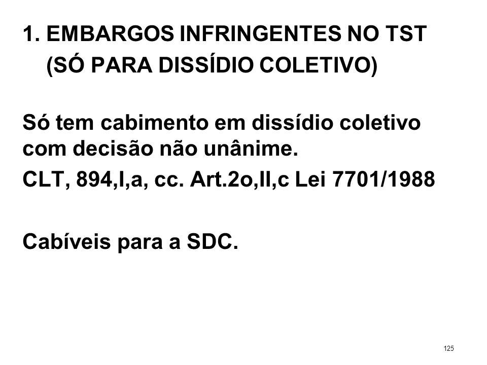 1. EMBARGOS INFRINGENTES NO TST (SÓ PARA DISSÍDIO COLETIVO) Só tem cabimento em dissídio coletivo com decisão não unânime. CLT, 894,I,a, cc. Art.2o,II