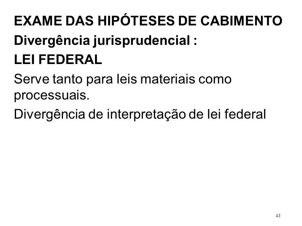 EXAME DAS HIPÓTESES DE CABIMENTO Divergência jurisprudencial : LEI FEDERAL Serve tanto para leis materiais como processuais. Divergência de interpreta