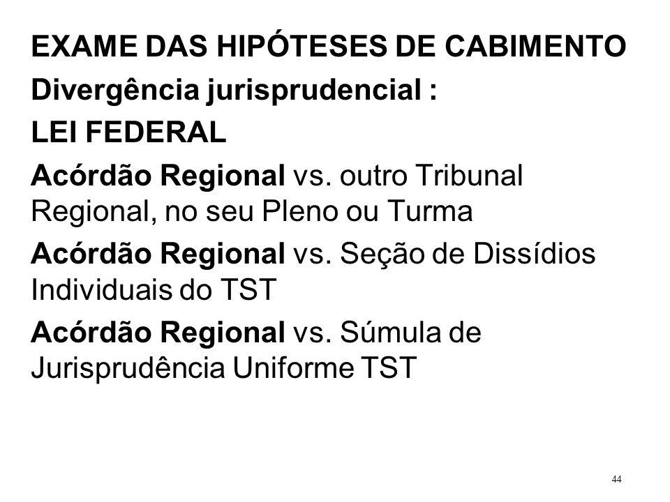 EXAME DAS HIPÓTESES DE CABIMENTO Divergência jurisprudencial : LEI FEDERAL Acórdão Regional vs. outro Tribunal Regional, no seu Pleno ou Turma Acórdão