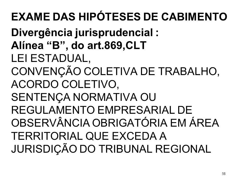 EXAME DAS HIPÓTESES DE CABIMENTO Divergência jurisprudencial : Alínea B, do art.869,CLT LEI ESTADUAL, CONVENÇÃO COLETIVA DE TRABALHO, ACORDO COLETIVO,