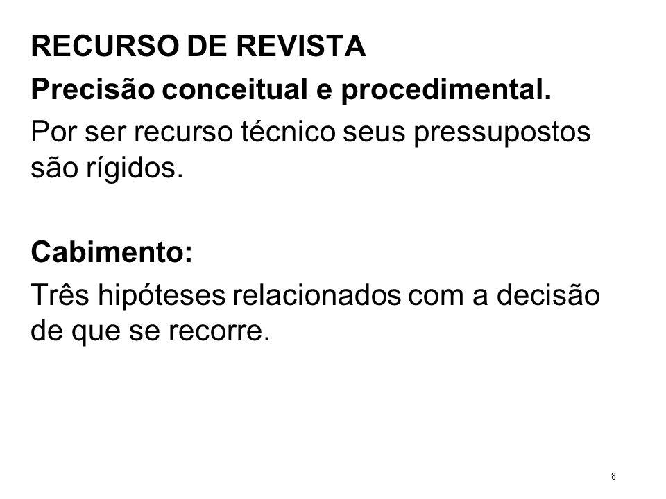 RECURSO DE REVISTA Precisão conceitual e procedimental. Por ser recurso técnico seus pressupostos são rígidos. Cabimento: Três hipóteses relacionados