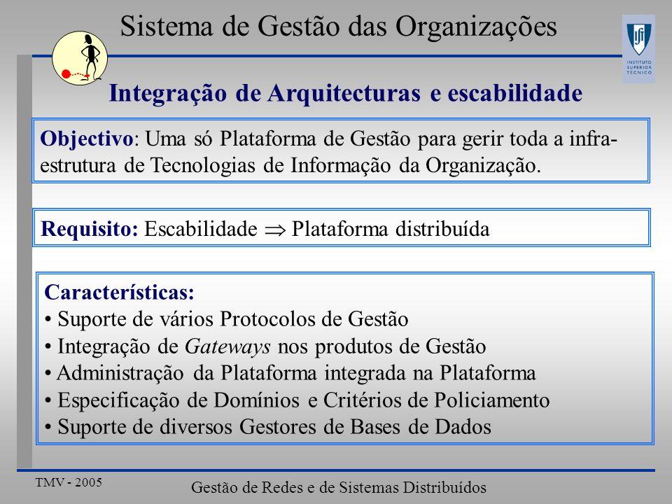 TMV - 2005 Gestão de Redes e de Sistemas Distribuídos Sistema de Gestão das Organizações Integração de Arquitecturas e escabilidade Objectivo: Uma só