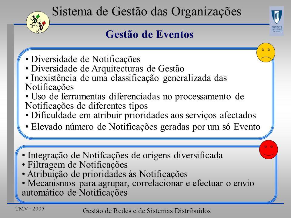 TMV - 2005 Gestão de Redes e de Sistemas Distribuídos Diversidade de Notificações Diversidade de Arquitecturas de Gestão Inexistência de uma classificação generalizada das Notificações Uso de ferramentas diferenciadas no processamento de Notificações de diferentes tipos Dificuldade em atribuir prioridades aos serviços afectados Elevado número de Notificações geradas por um só Evento Sistema de Gestão das Organizações Gestão de Eventos Integração de Notifcações de origens diversificada Filtragem de Notificações Atribuição de prioridades às Notificações Mecanismos para agrupar, correlacionar e efectuar o envio automático de Notificações