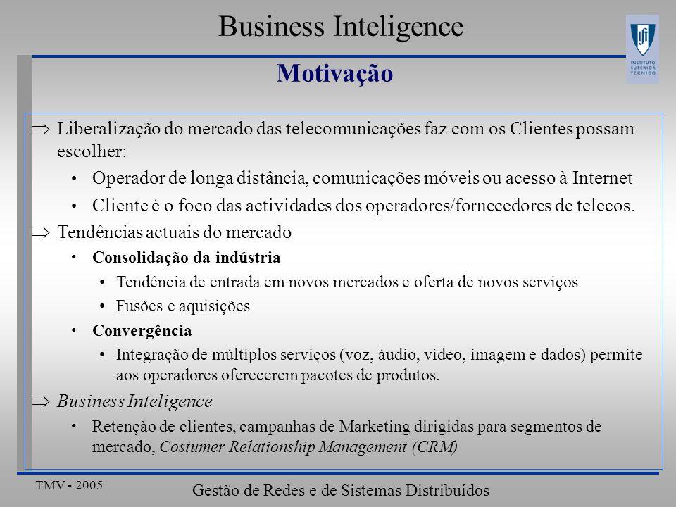 TMV - 2005 Gestão de Redes e de Sistemas Distribuídos Business Inteligence Motivação Liberalização do mercado das telecomunicações faz com os Clientes