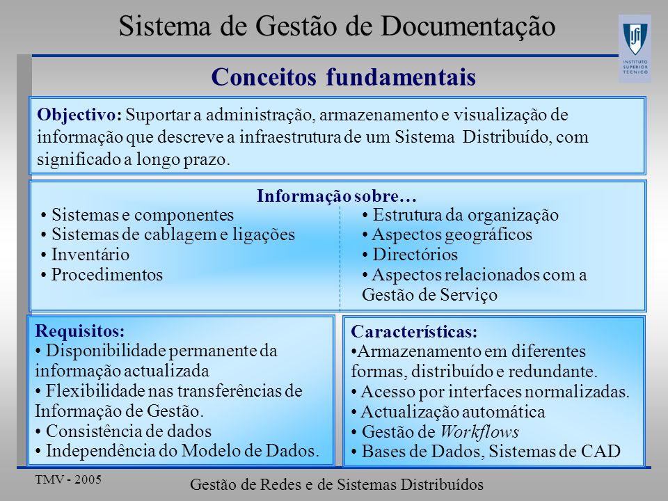 TMV - 2005 Gestão de Redes e de Sistemas Distribuídos Sistema de Gestão de Documentação Conceitos fundamentais Objectivo: Suportar a administração, armazenamento e visualização de informação que descreve a infraestrutura de um Sistema Distribuído, com significado a longo prazo.