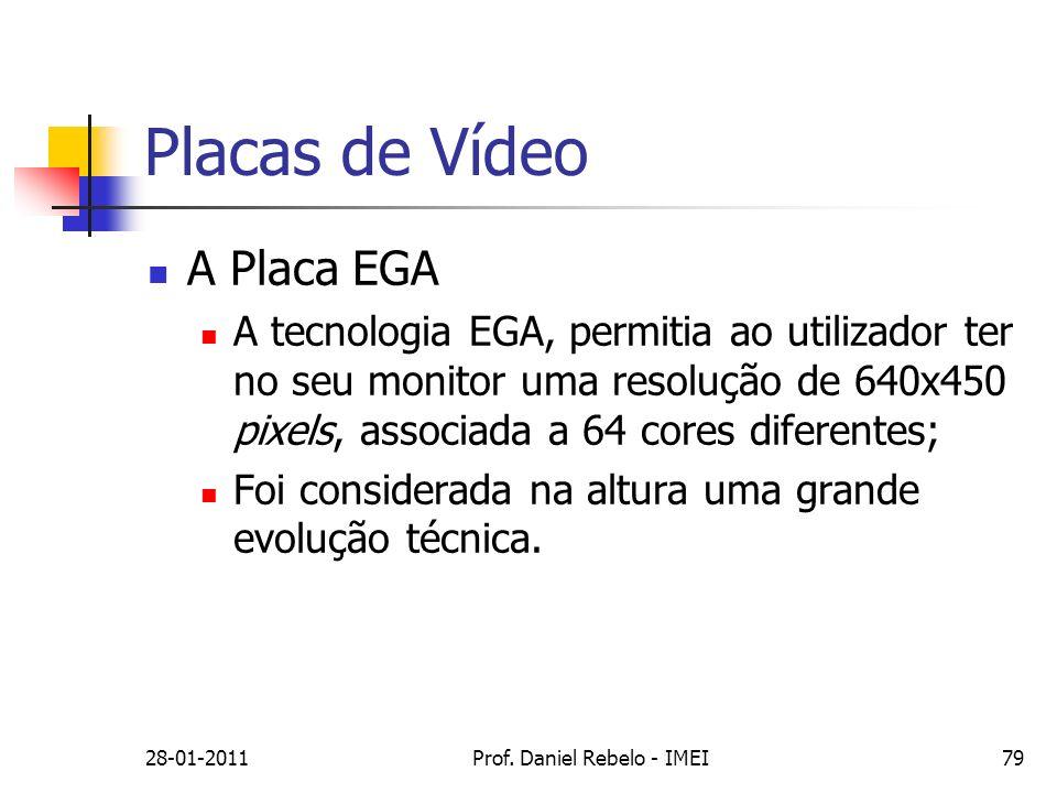 Placas de Vídeo A Placa EGA A tecnologia EGA, permitia ao utilizador ter no seu monitor uma resolução de 640x450 pixels, associada a 64 cores diferent