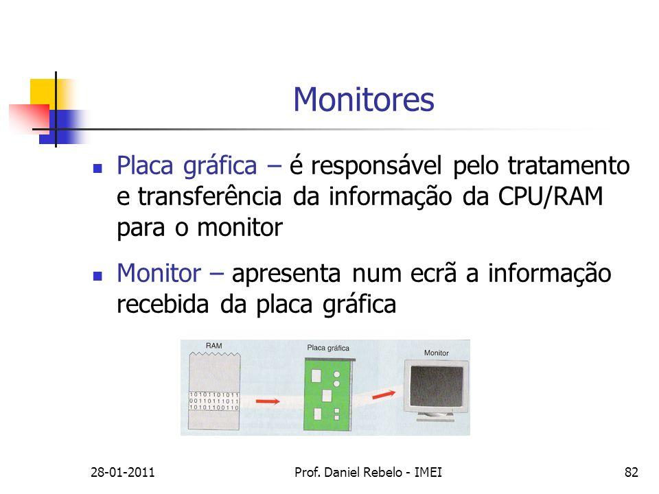 Monitores Placa gráfica – é responsável pelo tratamento e transferência da informação da CPU/RAM para o monitor Monitor – apresenta num ecrã a informa