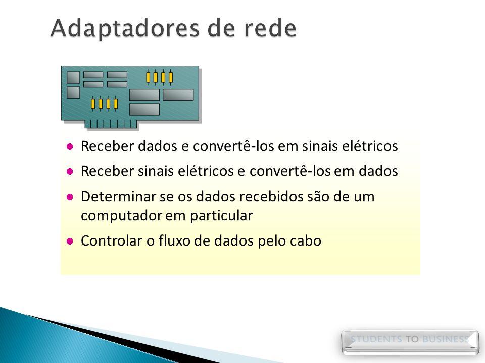 Receber dados e convertê-los em sinais elétricos Receber sinais elétricos e convertê-los em dados Determinar se os dados recebidos são de um computado