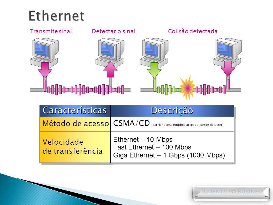 CaracterísticasCaracterísticasDescriçãoDescrição Método de acesso CSMA/CD (carrier sense multiple access / carrier detectec) Velocidade de transferênc